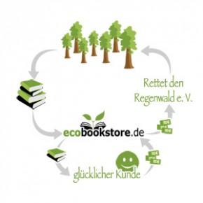 Ecobookstore