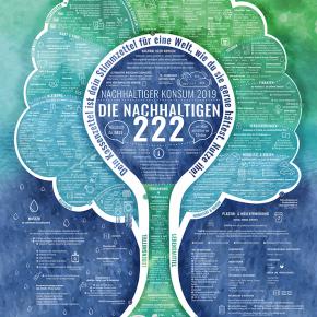 222 nachhaltige Unternehmen (Plakat) jetzt bei Fairmondo